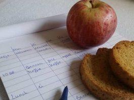 gezond voedingsschema